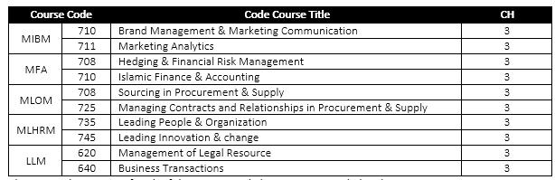 elective course